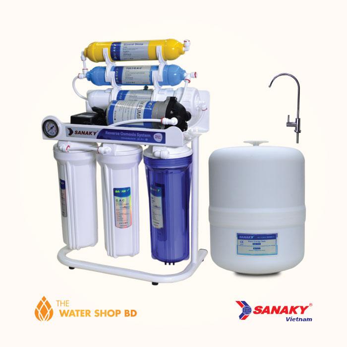 Sanaky RO Water Purifier S2